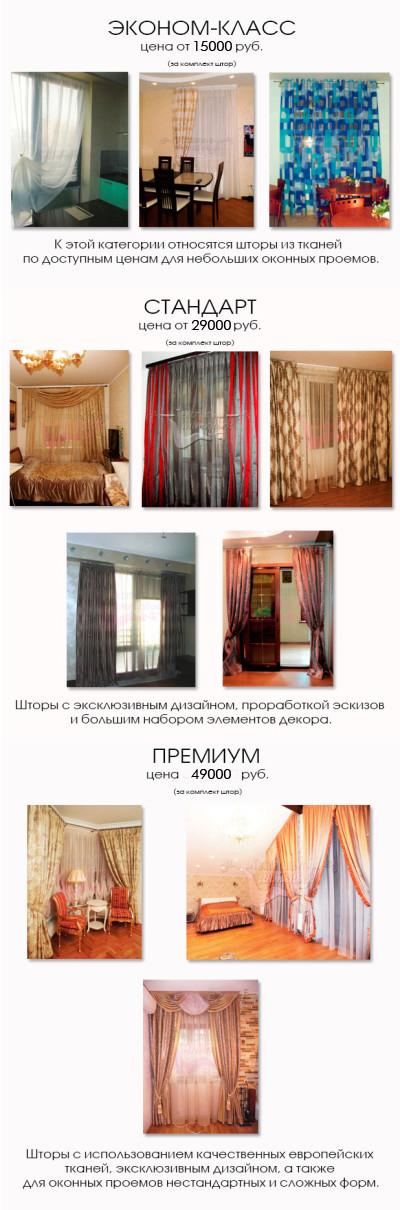 Цена за пошив штор